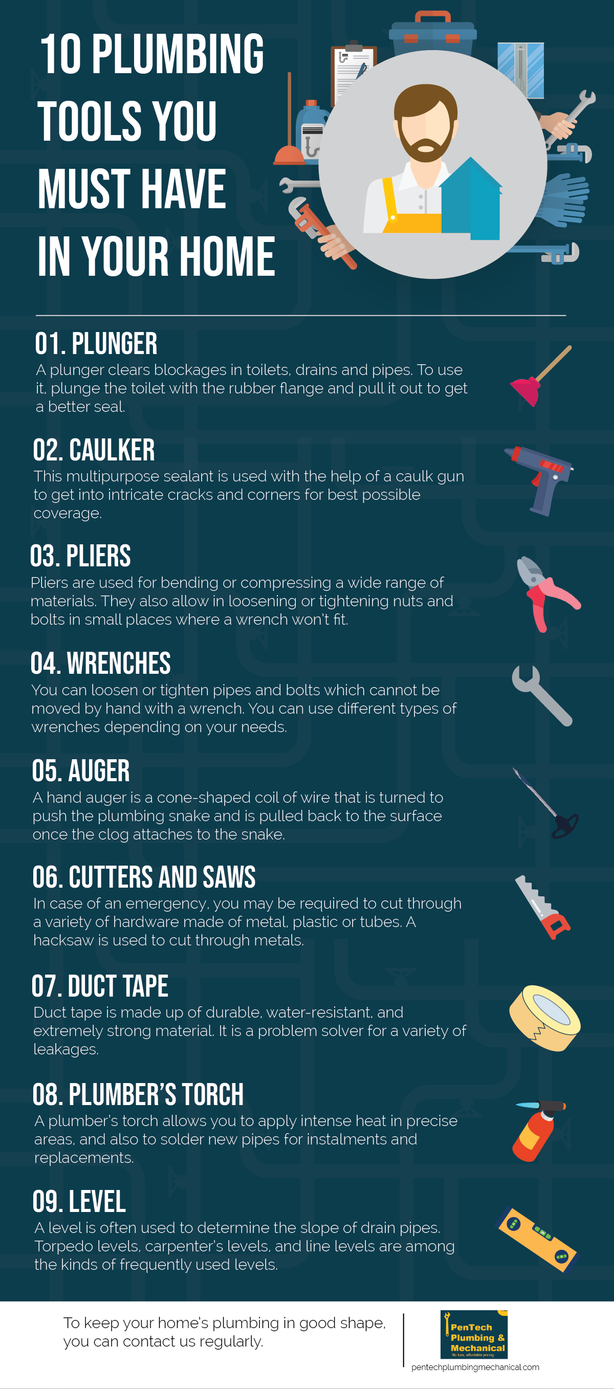 Plumbing Tools You Must Have In Your Home